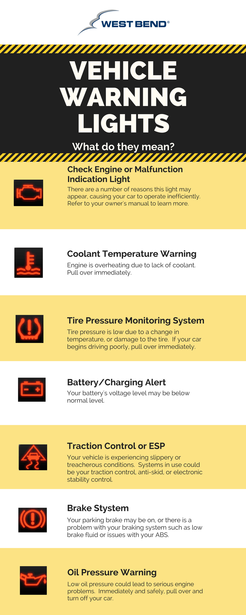 Vehicle Warning Lights And Their Meanings Preferred Insurance Services