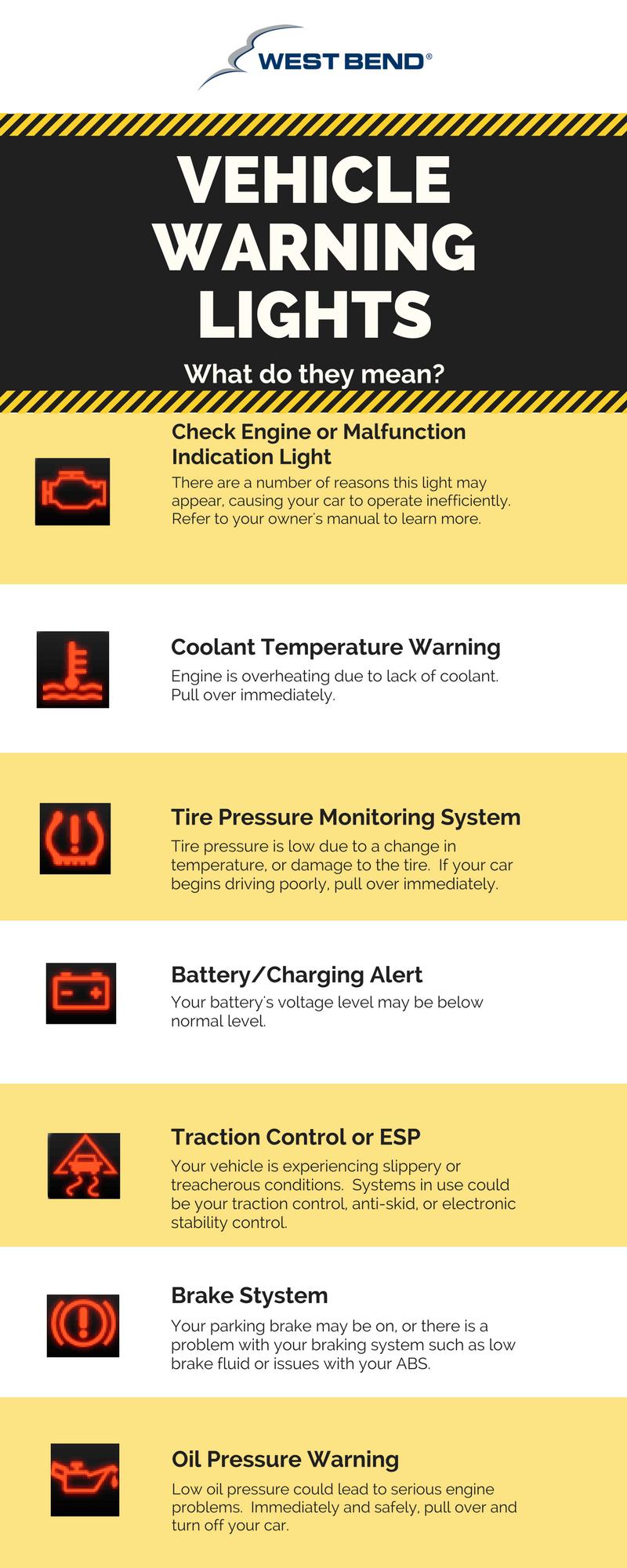 Vehicle Warning Lights (1).png