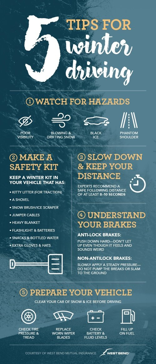 WB Winter Driving Infographic.jpg