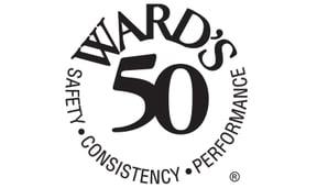 Wards50