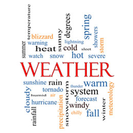 weather-words